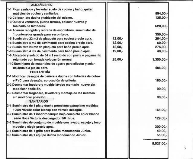Reformas integrales c mo debe ser un presupuesto - Precio reforma fontaneria piso ...